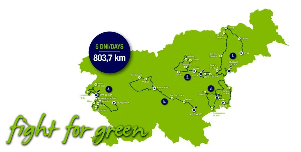 Kolesarska dirka po Sloveniji